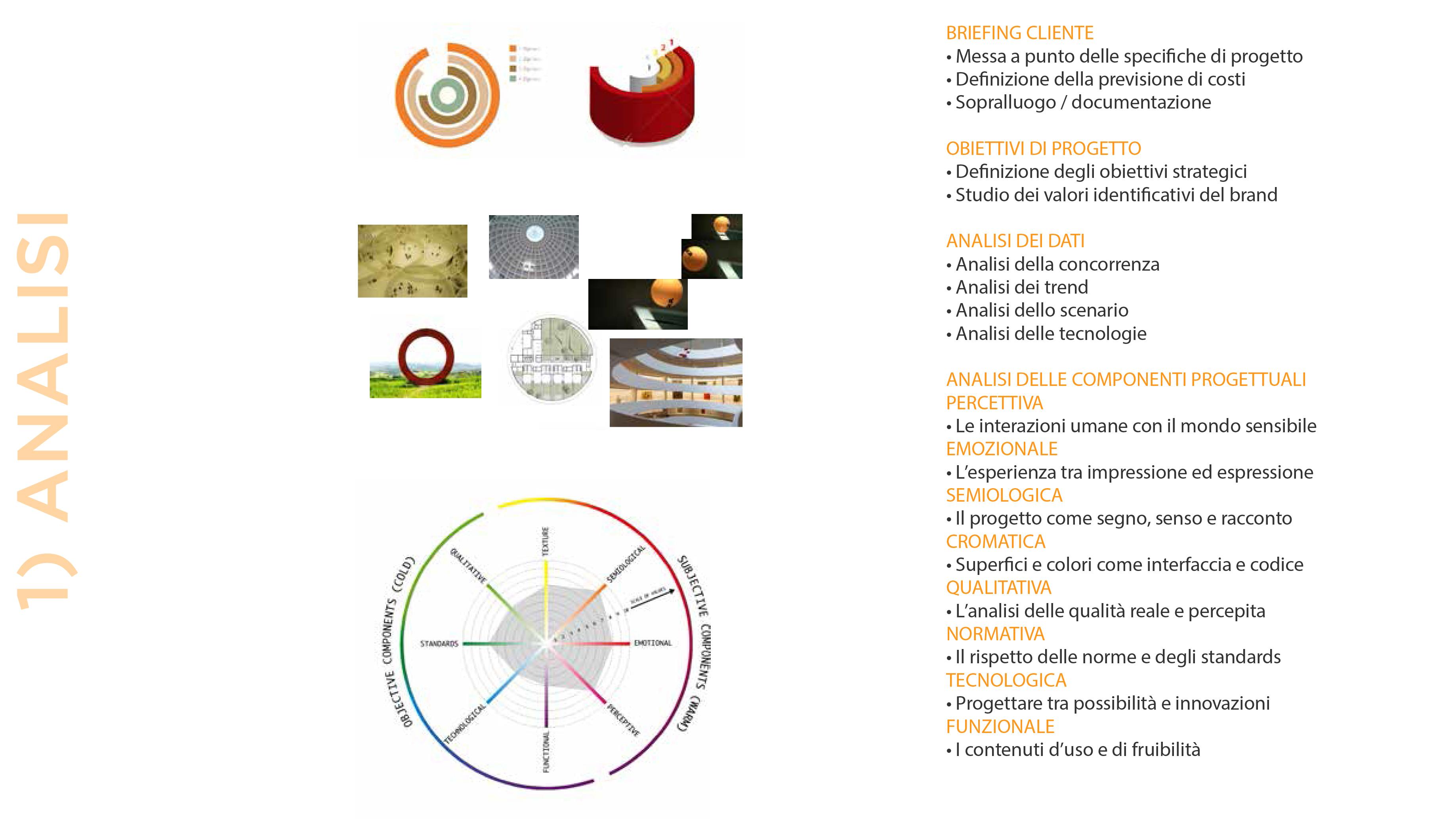 metodologia-impaginato-1-01